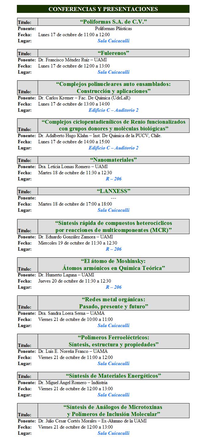 Programa-conferencias